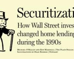 SECURITIZATION Might Be The Scope Of Mortgage Issues