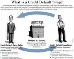 Greedy Bastards Favorite Financial Innovation: The Swaps Market (Part 1)