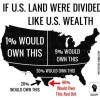 An AMAZING visualization of wealth inequality in America (VIDEO)