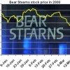 Former Bear Stearns execs still raking in MILLIONS!!