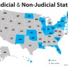 Foreclosure News: Who Gets to Decide Whether a State is a Judicial Foreclosure State or a Non-Judicial Foreclosure State, Legislatures or the Mortgage Industry?