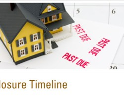 A Cost-Benefit Analysis of Judicial Foreclosure Delay and a Preliminary Look at New Mortgage Servicing Rules