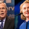 Bush, Clinton are Wall Street's favorites, donations show