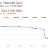 Ocwen's black Monday: Nonbank discloses cavalcade of bad news