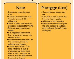 """TFH 7/23 